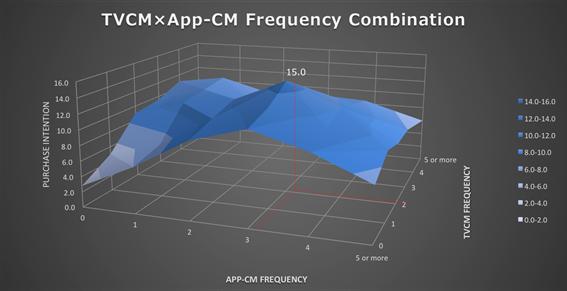 App-CM TVCM